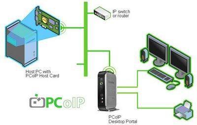 PCoIP_scott_image