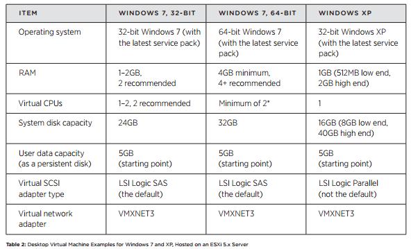 VMware_desktop_configuration_2