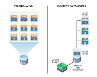 VMware_image_Scott